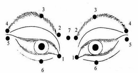 ochi presopunctură