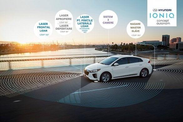 Hyundai Autonomous