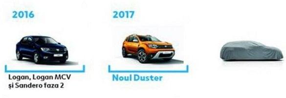 Dacia Duster 7 locuri